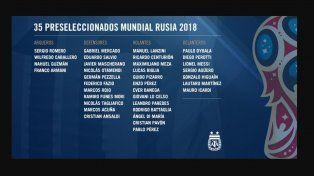 La lista de 35 jugadores de la Selección Argentina de Jorge Sampaoli