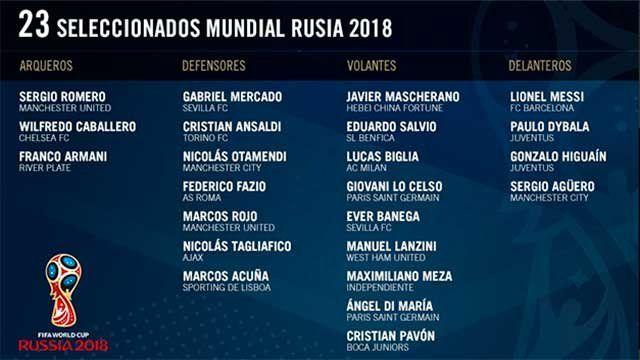Sampaoli dió a conocer quienes serán los 23 para Rusia