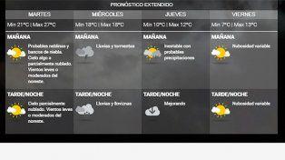 Pronostican lluvias y tormentas fuertes para gran parte de Entre Ríos