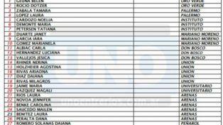 Se dio a conocer la lista de la Preselección Femenina de la LPF