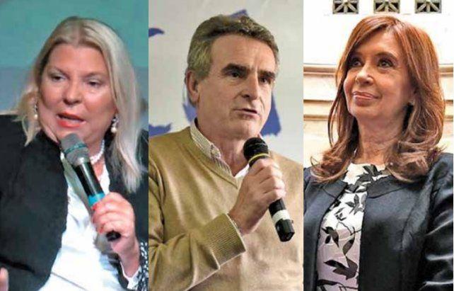 La denuncia de Carrió contra Rossi y el silencio de Cristina alientan las especulaciones