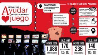 Cada vez más entrerrianos piden ser excluidos de casinos y salas de juego