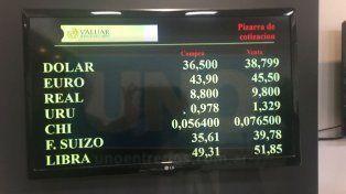 El dólar se estabilizó en 38 pesos, a la espera del nuevo paquete económico