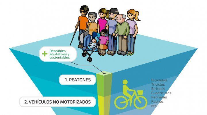 Ciclistas urbanos apelan a la empatía de los conductores