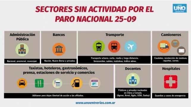 Cómo impacta el paro general de la CGT en Paraná