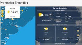El clima de este fin de semana en Paraná y alrededores