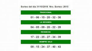Quini 6: Un ganador en Entre Ríos con números de la primera y segunda decena