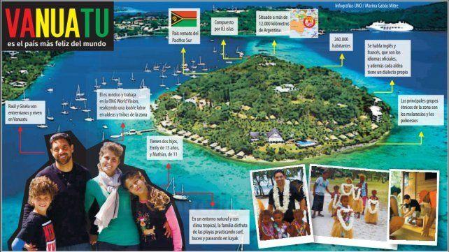 Entrerrianos cuentan cómo es vivir en Vanuatu, el país más feliz del mundo