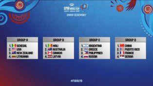 Están los grupos del Mundial U19 masculino