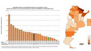 Entre Ríos presenta los índices históricos más bajos de mortalidad maternoinfantil