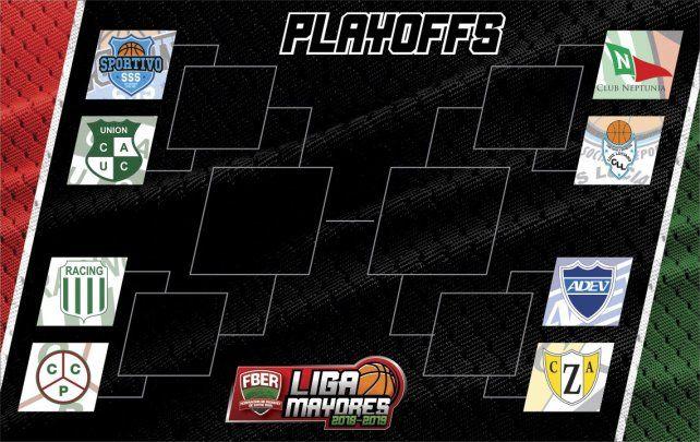 El cuadro. Los ocho mejores equipos de la provincia van por el pase.