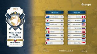 Argentina conoce a sus rivales en el Mundial de Mayores
