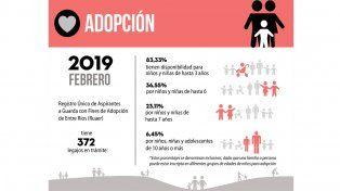 Transitar la adopción, una prueba de amor que asumen cientos de familias
