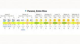 Hay un alerta meteorológico para la provincia por lluvias y tormentas intensas