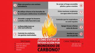 Cómo prevenir la intoxicación con monóxido de carbono