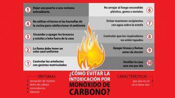 como prevenir la intoxicacion con monoxido de carbono