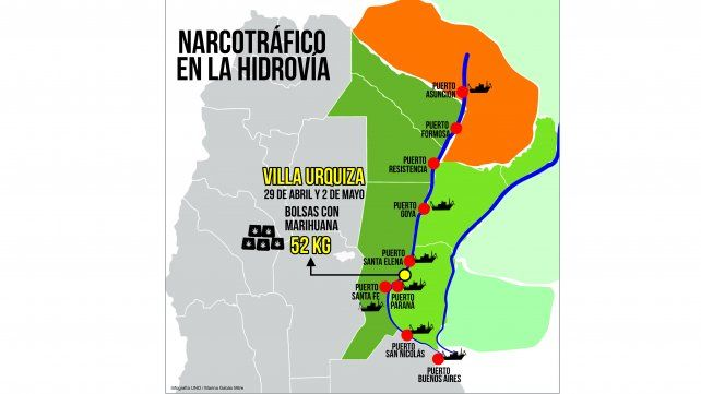 Mitos y verdades del narco en los ríos: droga en barcazas, canoas y bolsos a la deriva