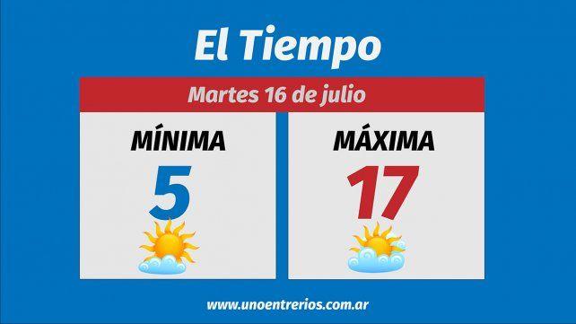 El clima esta semana