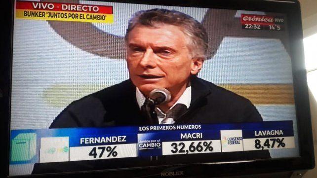 Macri afirmó que saldrá a revertir el resultado para poder ganar en octubre