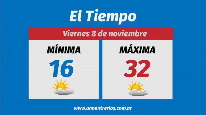 El pronóstico del clima para este fin de semana