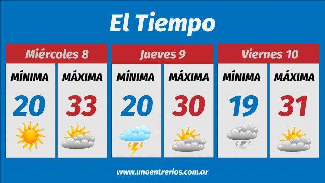 Se anuncia mucho calor y lluvias para esta semana