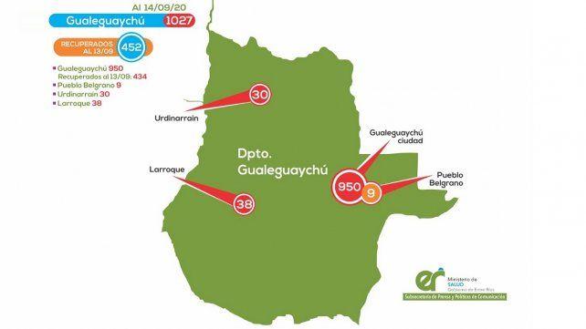 Estos son los casos de coronavirus desde el inicio de la pandemia en las localidades del Departamento Gualeguaychú.