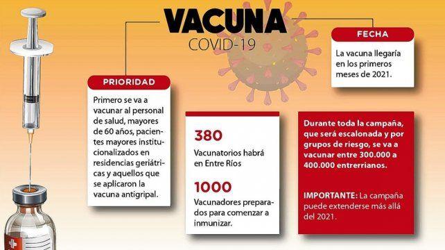 La conservación y el traslado de la vacuna, desafíos claves en Entre Ríos